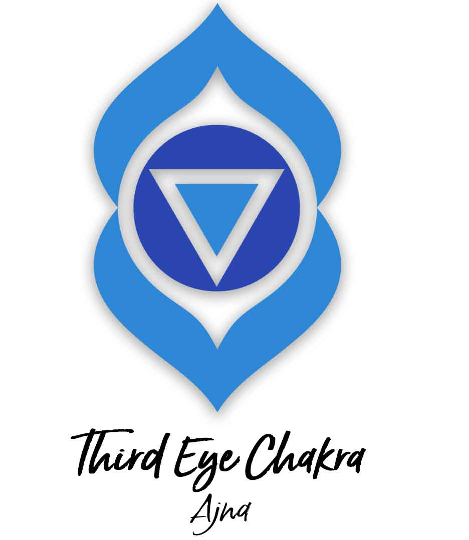Third Eye Chakra - Inner Vision . learn more about the 7 Chakras a Begginners Guide for Healers and Empaths at http://selfcareforyourspirit.com/blog