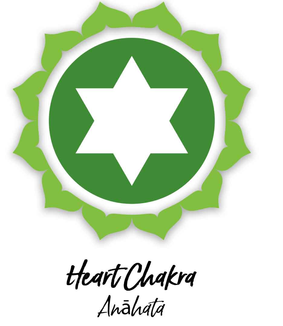 Heart Chakra - Love. learn more about the 7 Chakras a Begginners Guide for Healers and Empaths at http://selfcareforyourspirit.com/blog