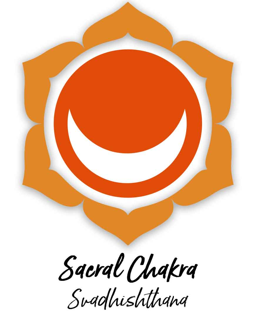 Sacral Chakra - Creativity & Pleasure. learn more about the 7 Chakras a Begginners Guide for Healers and Empaths at selfcareforyourspirit.com
