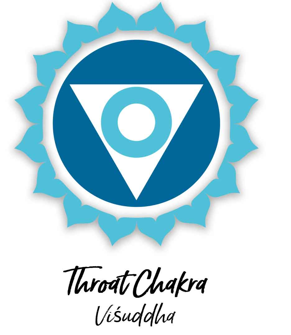 Throat Chakra - Communication. learn more about the 7 Chakras a Begginners Guide for Healers and Empaths at http://selfcareforyourspirit.com/blog